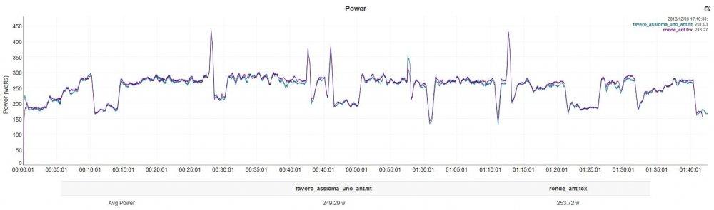 ronde_assioma_pwr_ant_1.thumb.JPG.ce2bfbadf2eda608a5828fb6a35045c4.JPG