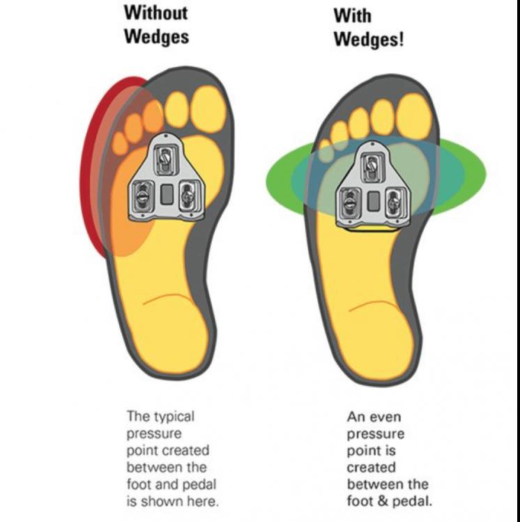 Foot-Pressure2.png