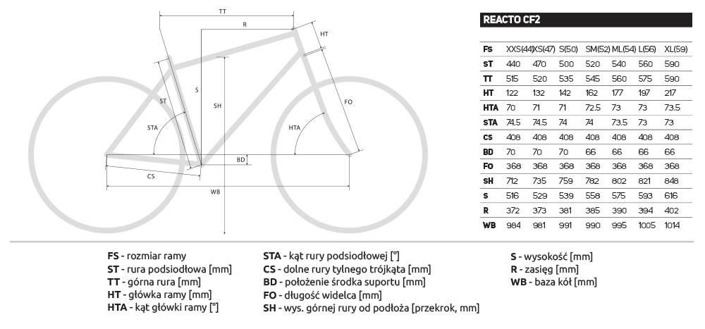 REACTOCF2.jpg